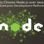 nodejs development