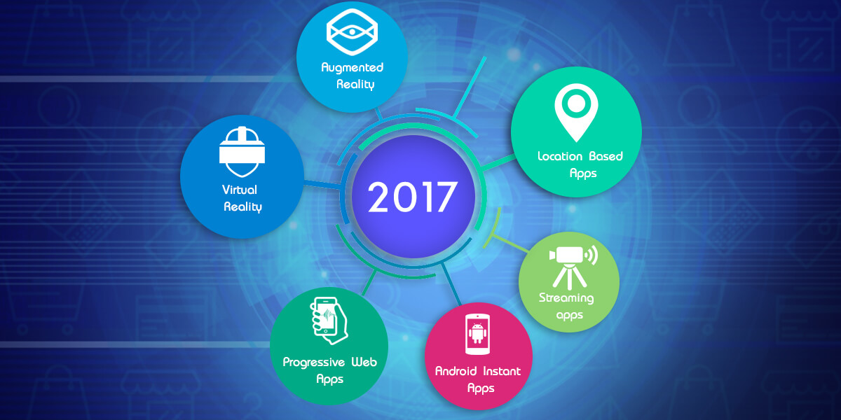 Top mobile app development trends to watch out for in 2017 - Mobel trends 2017 ...
