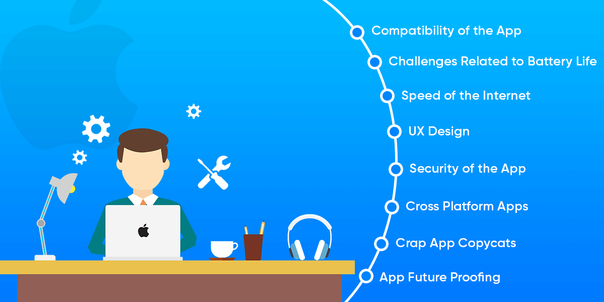 challenges for  ios app developers
