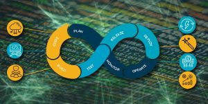 Why Do you Need DevOps Culture for your Next Project