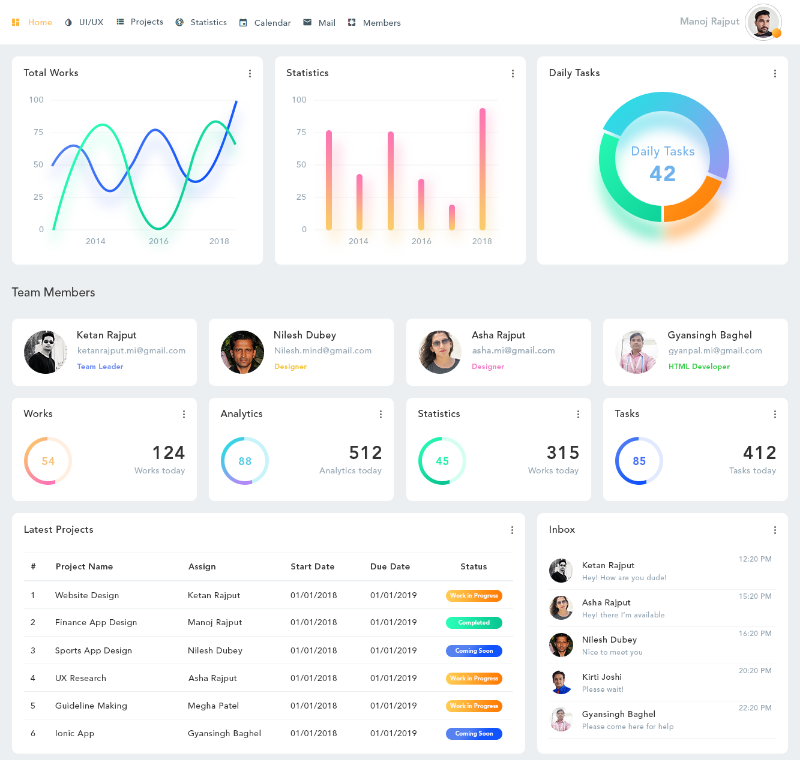Best Practices For Dashboard Design Internet Technology News