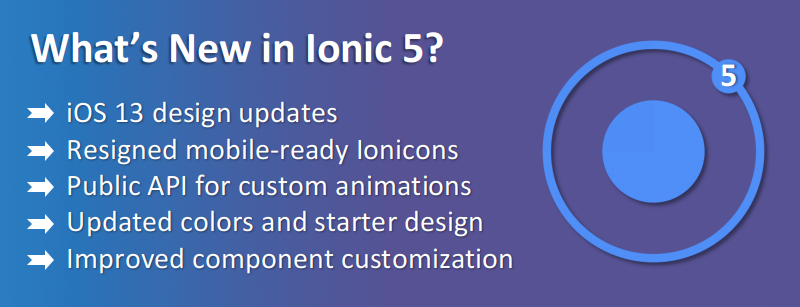 Ionic 5: What's in Store for Mobile App Developers?