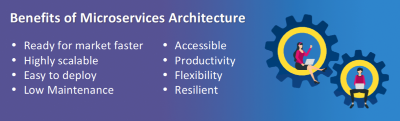 microservices benefits