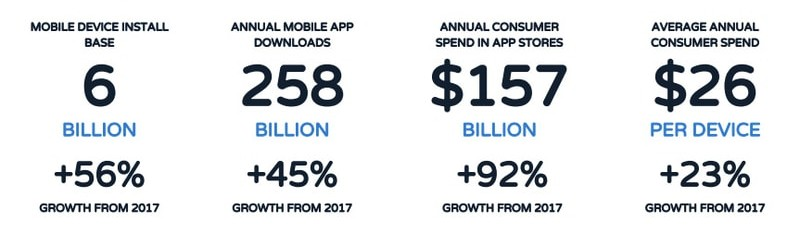 app download forecast