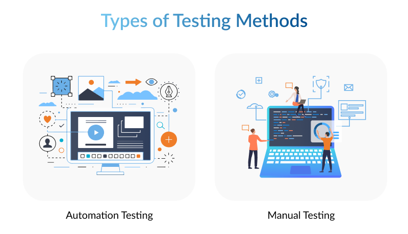 Types of Testing Methods